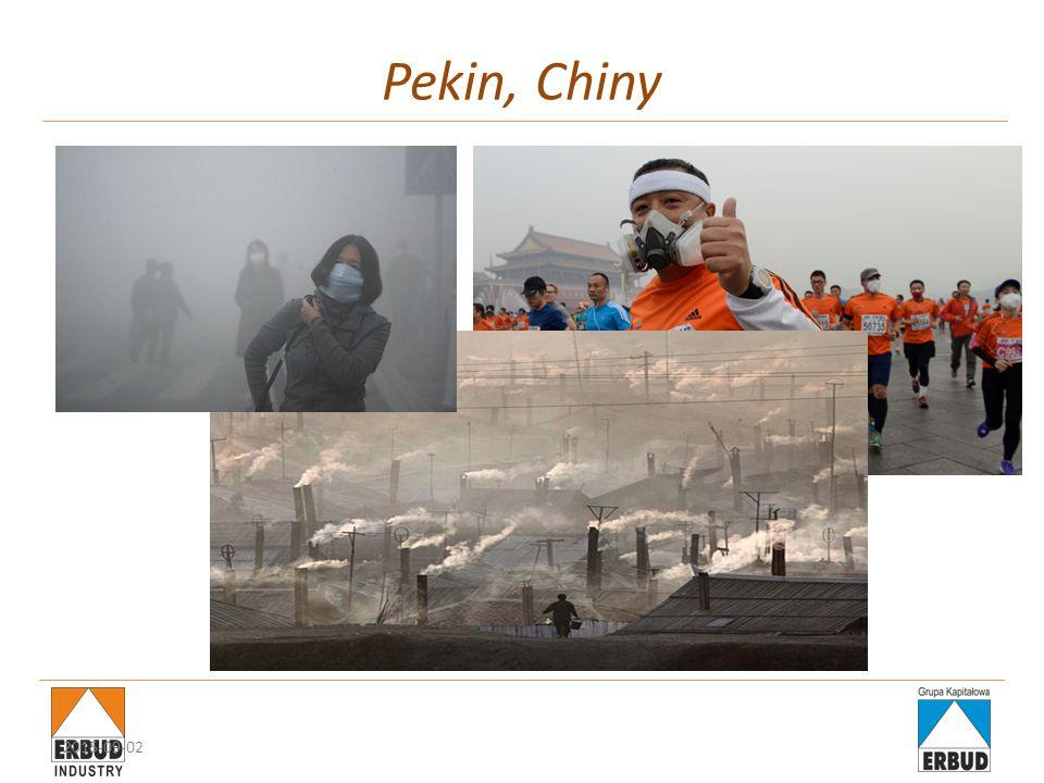 Dramatyczne zanieczyszczenie powietrza Pył PM10 (podobnie PM2,5 czy benzo[a]piren) wg. EEA