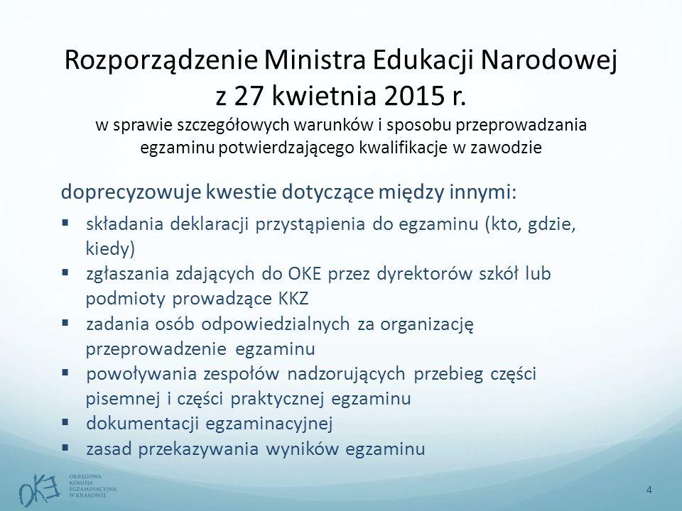 Rozporządzenie Ministra Edukacji Narodowej z 27 kwietnia 2015 r.