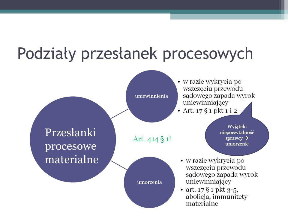 Podziały przesłanek procesowych Przesłanki procesowe materialne Art.