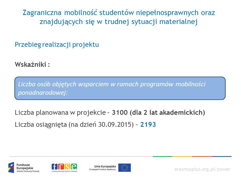erasmusplus.org.pl/power Zagraniczna mobilność studentów niepełnosprawnych oraz znajdujących się w trudnej sytuacji materialnej Raport końcowy