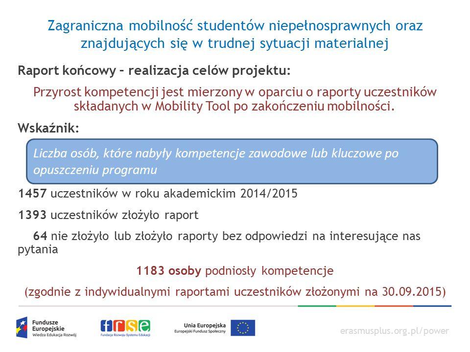 erasmusplus.org.pl/power Zagraniczna mobilność studentów niepełnosprawnych oraz znajdujących się w trudnej sytuacji materialnej Raport końcowy – realizacja celów projektu: Przyrost kompetencji jest mierzony w oparciu o raporty uczestników składanych w Mobility Tool po zakończeniu mobilności.