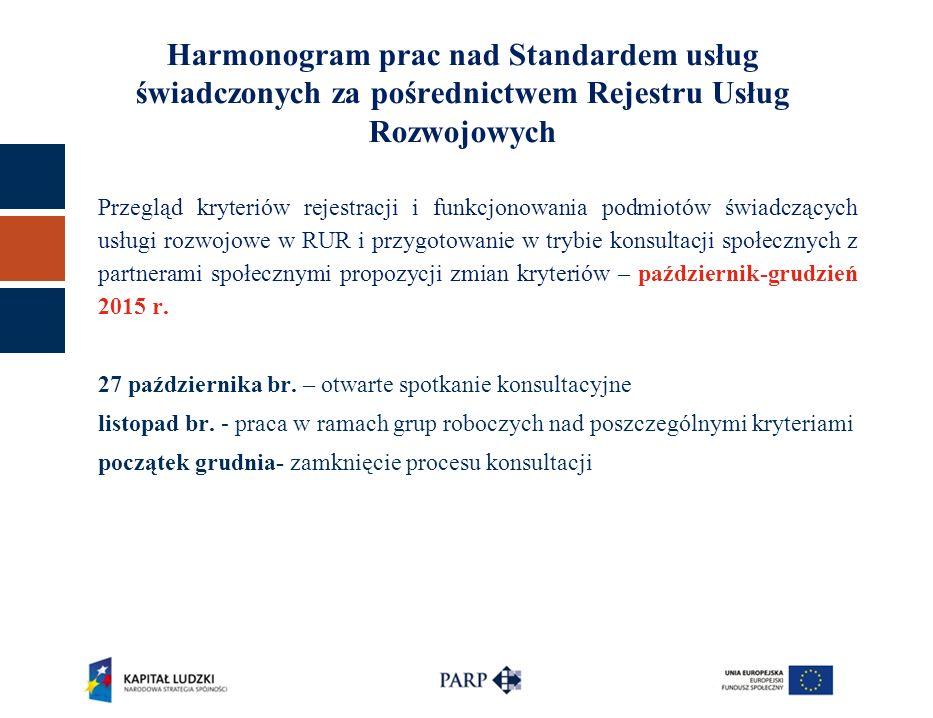 Harmonogram prac nad Standardem usług świadczonych za pośrednictwem Rejestru Usług Rozwojowych Przegląd kryteriów rejestracji i funkcjonowania podmiot
