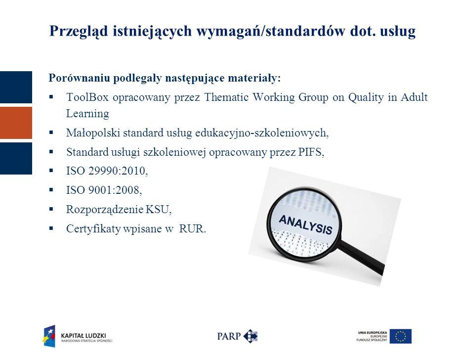 Przegląd istniejących wymagań/standardów dot. usług Porównaniu podlegały następujące materiały:  ToolBox opracowany przez Thematic Working Group on Q