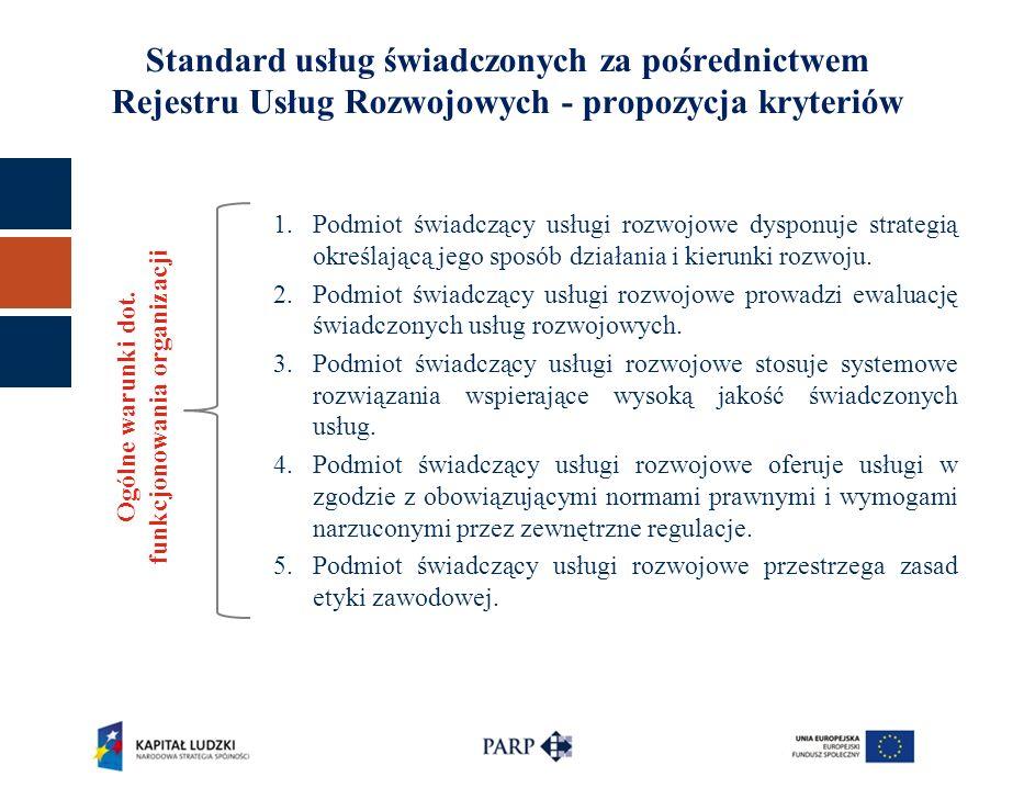 Standard usług świadczonych za pośrednictwem Rejestru Usług Rozwojowych - propozycja kryteriów 1.Podmiot świadczący usługi rozwojowe dysponuje strateg