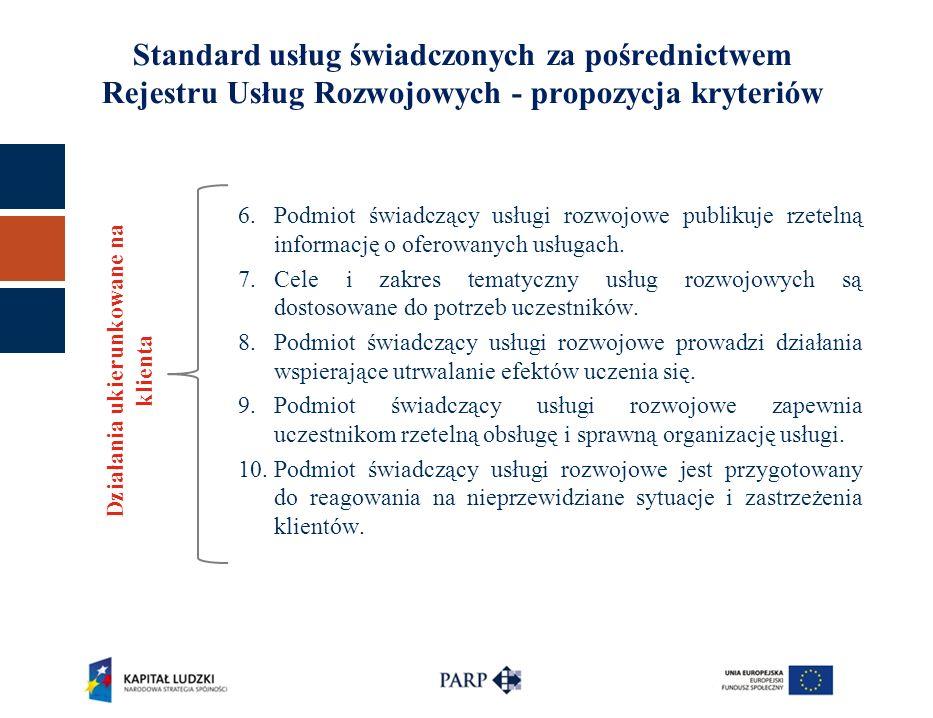 Standard usług świadczonych za pośrednictwem Rejestru Usług Rozwojowych - propozycja kryteriów 11.Programy usług rozwojowych są opisane w języku efektów uczenia się lub wskazują konkretne produkty usługi i sposoby ich weryfikacji oraz są oparte na aktualnej, rzetelnej wiedzy i realizowane w adekwatnej do celów formie.