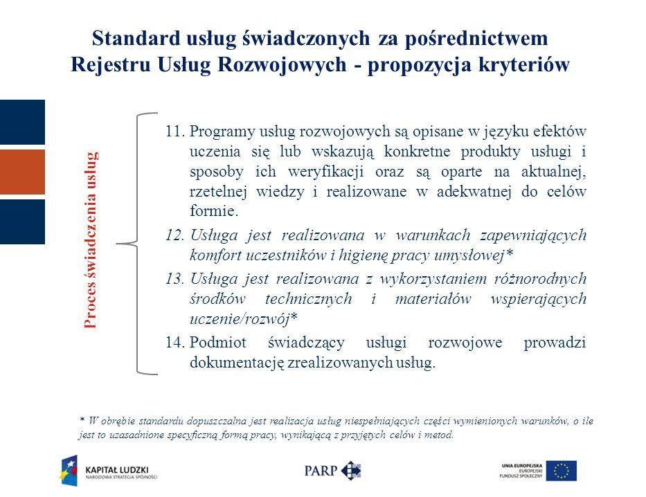 Standard usług świadczonych za pośrednictwem Rejestru Usług Rozwojowych - propozycja kryteriów 15.Podmiot świadczący usługi rozwojowe zapewnia kompetentną kadrę świadczą te usługi.
