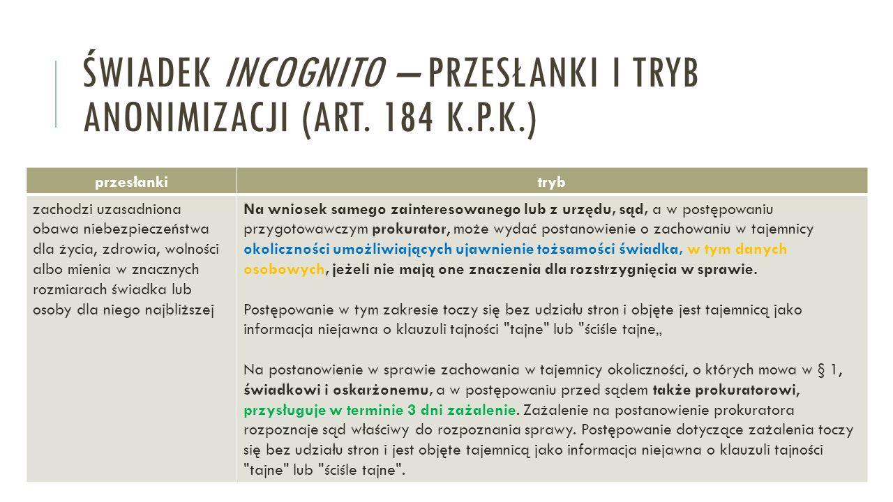 ŚWIADEK INCOGNITO – PRZESŁANKI I TRYB ANONIMIZACJI (ART.