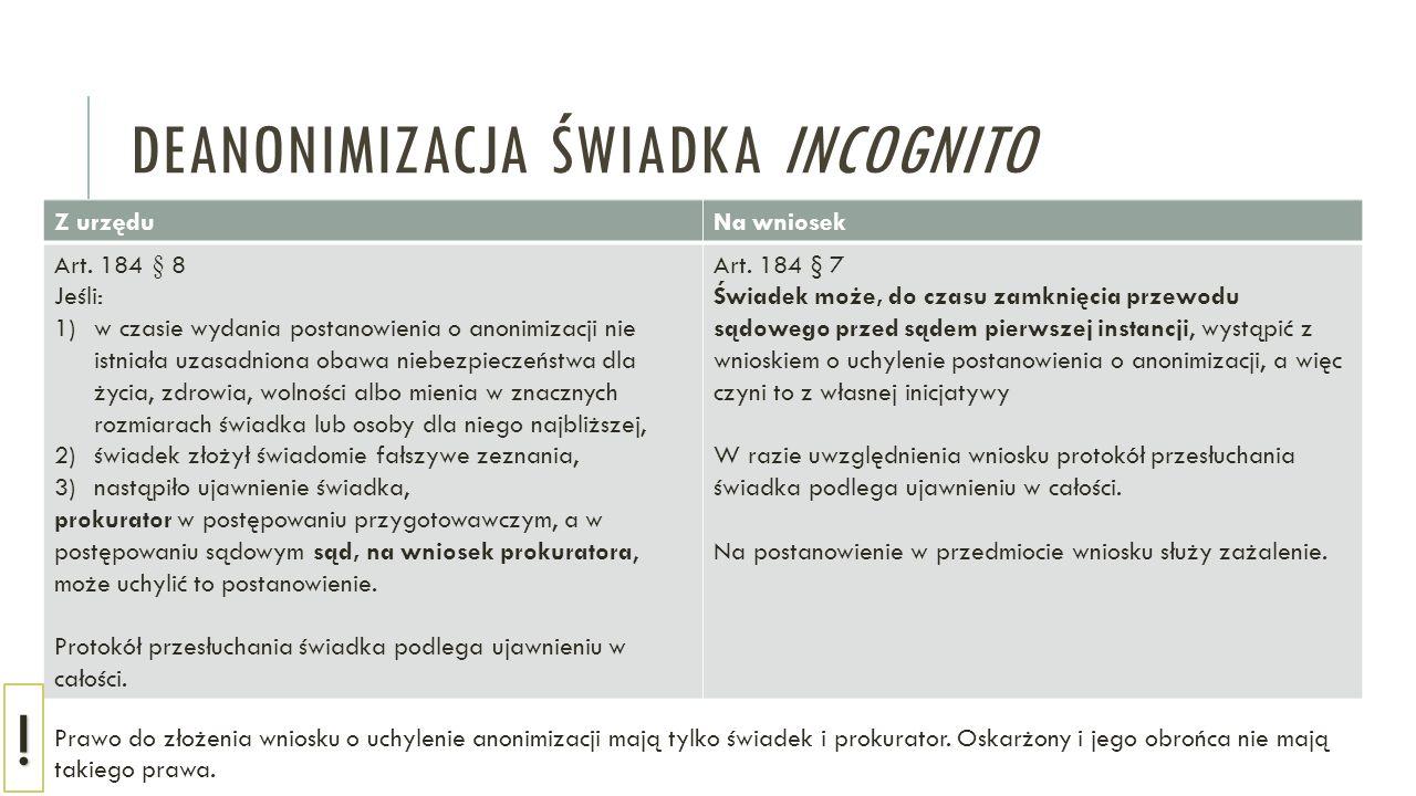 DEANONIMIZACJA ŚWIADKA INCOGNITO Z urzęduNa wniosek Art.