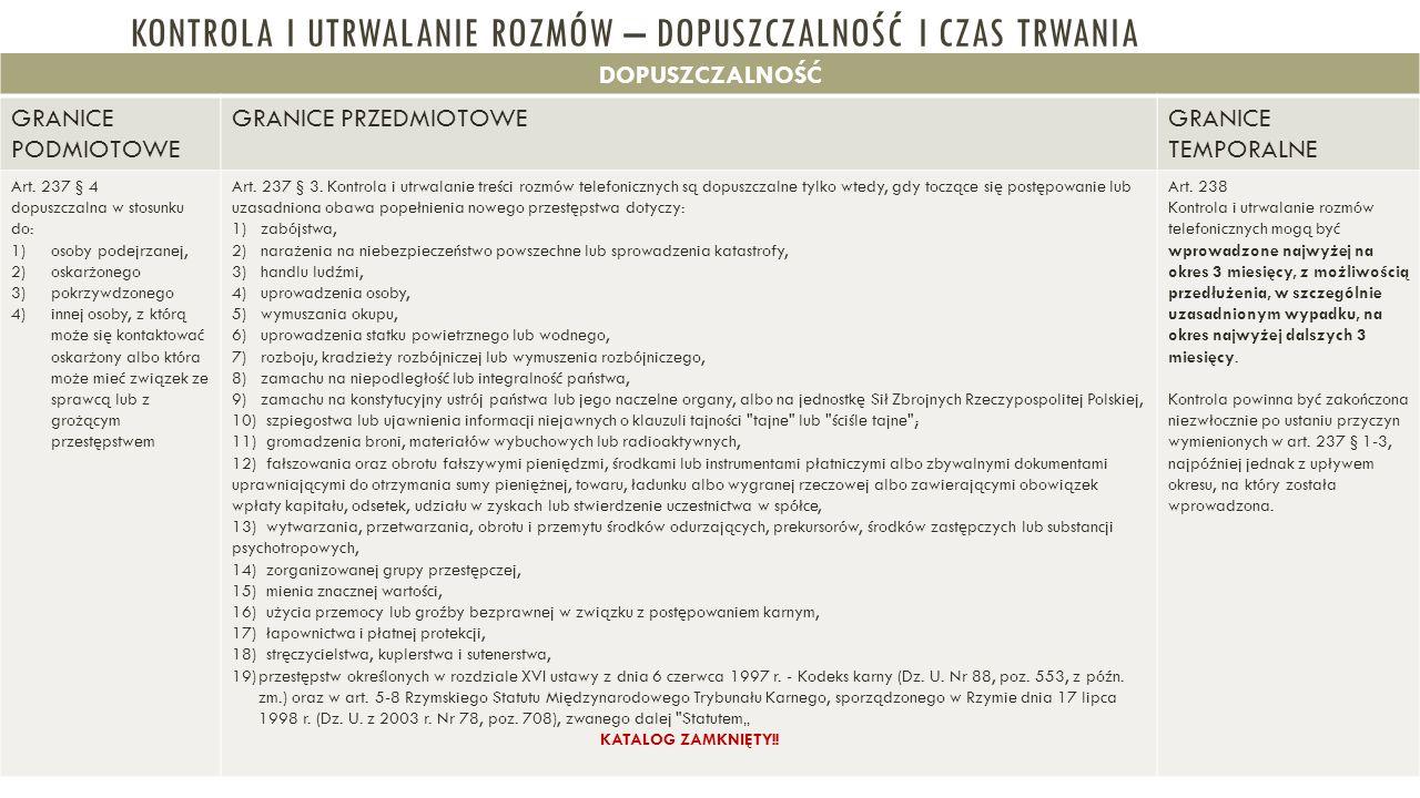 KONTROLA I UTRWALANIE ROZMÓW – DOPUSZCZALNOŚĆ I CZAS TRWANIA DOPUSZCZALNOŚĆ GRANICE PODMIOTOWE GRANICE PRZEDMIOTOWEGRANICE TEMPORALNE Art. 237 § 4 dop