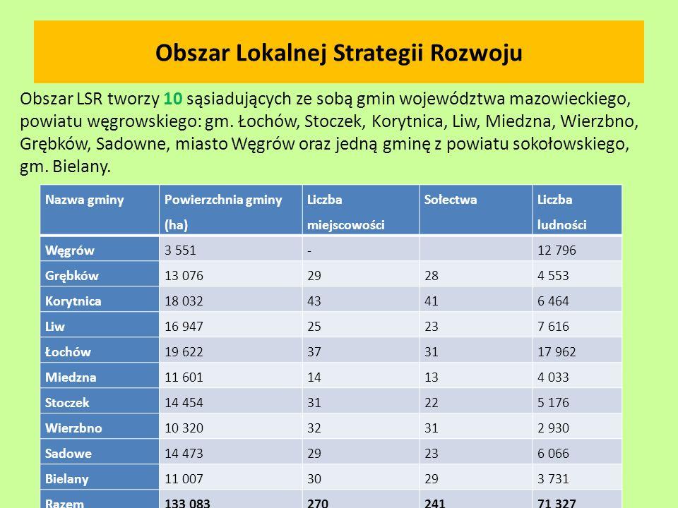 Obszar Lokalnej Strategii Rozwoju Obszar LSR tworzy 10 sąsiadujących ze sobą gmin województwa mazowieckiego, powiatu węgrowskiego: gm. Łochów, Stoczek