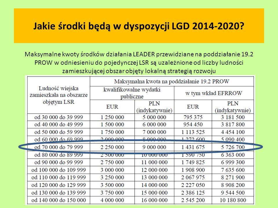 Jakie środki będą w dyspozycji LGD 2014-2020? Maksymalne kwoty środków działania LEADER przewidziane na poddziałanie 19.2 PROW w odniesieniu do pojedy