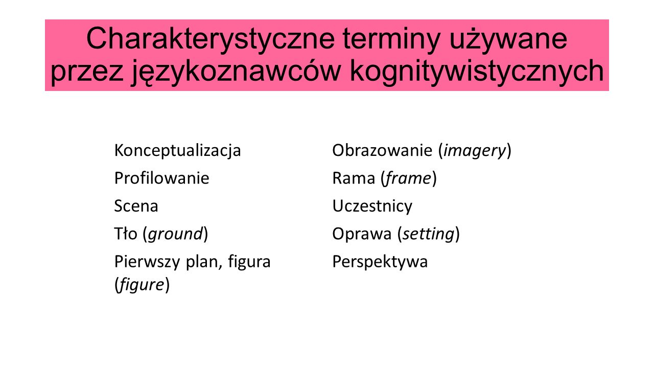 Charakterystyczne terminy używane przez językoznawców kognitywistycznych KonceptualizacjaObrazowanie (imagery) ProfilowanieRama (frame) ScenaUczestnicy Tło (ground)Oprawa (setting) Pierwszy plan, figura (figure) Perspektywa