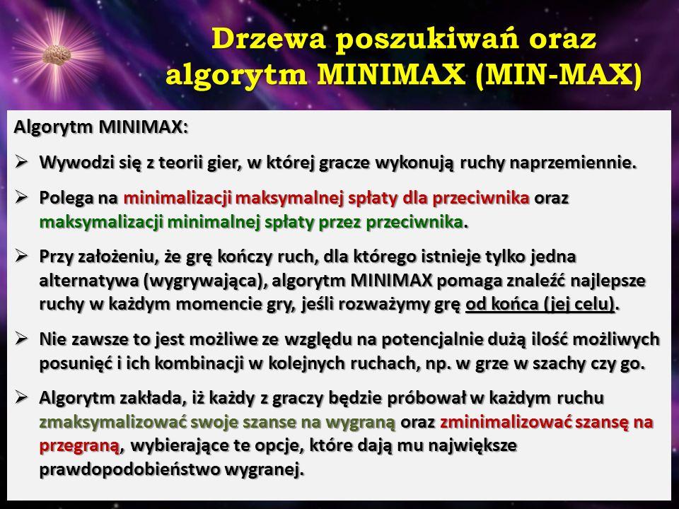 Drzewa poszukiwań oraz algorytm MINIMAX (MIN-MAX) Drzewo poszukiwań dla algorytmu MINIMAX ilustruje sposób działania, odpowiednio maksymalizując swoje i minimalizując przeciwnika szanse: W metodzie MINIMAX definiujemy stany węzłów końcowych w drzewie: +1 (węzły wygrywające), -1 (węzły prowadzące do przegranej), 0 (remis).