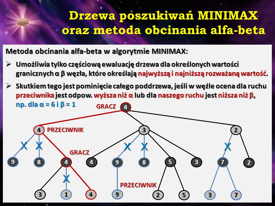 Drzewa poszukiwań MINIMAX oraz metoda obcinania alfa-beta Metoda obcinania alfa-beta w algorytmie MINIMAX:  Umożliwia tylko częściową ewaluację drzew
