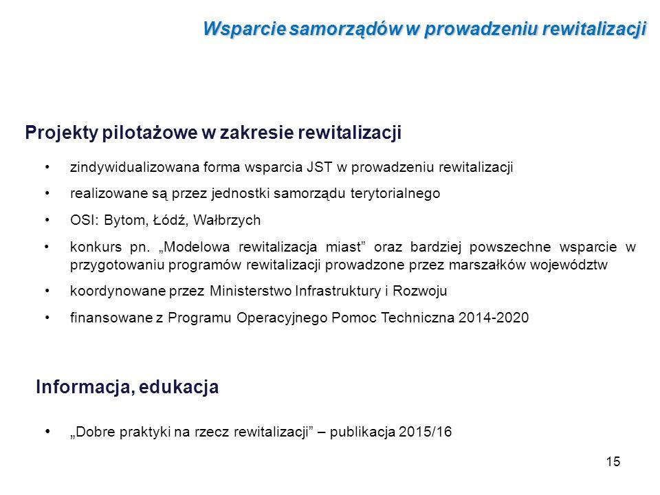 Projekty pilotażowe w zakresie rewitalizacji zindywidualizowana forma wsparcia JST w prowadzeniu rewitalizacji realizowane są przez jednostki samorząd