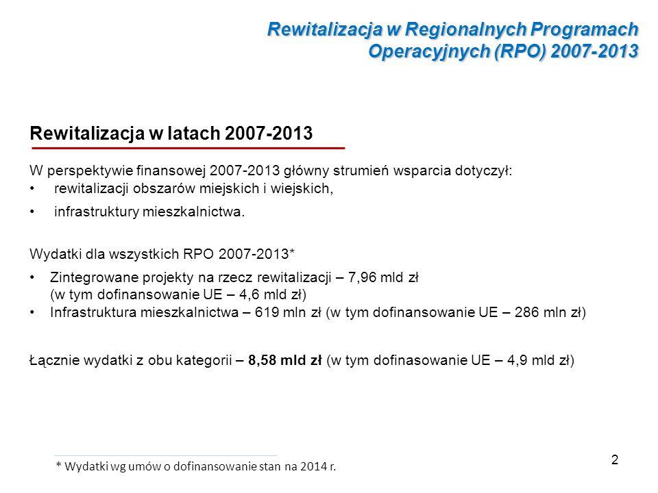 Rewitalizacja w latach 2007-2013 W perspektywie finansowej 2007-2013 główny strumień wsparcia dotyczył: rewitalizacji obszarów miejskich i wiejskich,