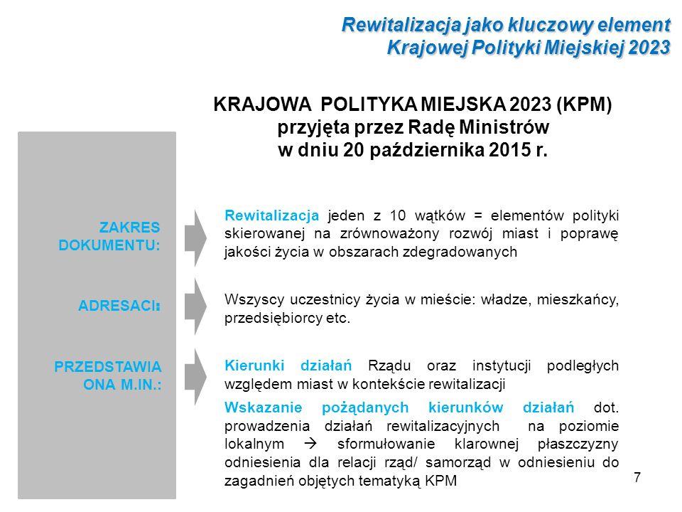 KRAJOWA POLITYKA MIEJSKA 2023 (KPM) przyjęta przez Radę Ministrów w dniu 20 października 2015 r. Rewitalizacja jeden z 10 wątków = elementów polityki