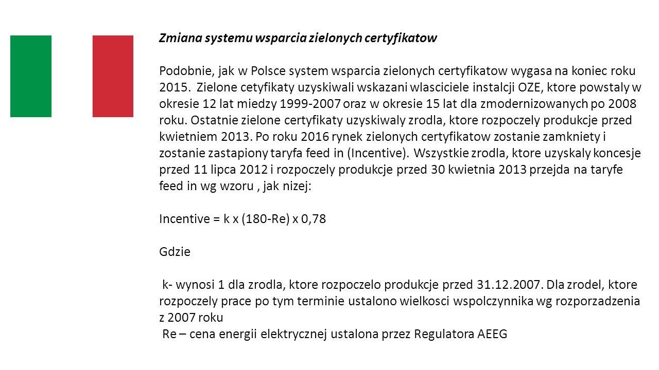 Zmiana systemu wsparcia zielonych certyfikatow Podobnie, jak w Polsce system wsparcia zielonych certyfikatow wygasa na koniec roku 2015.