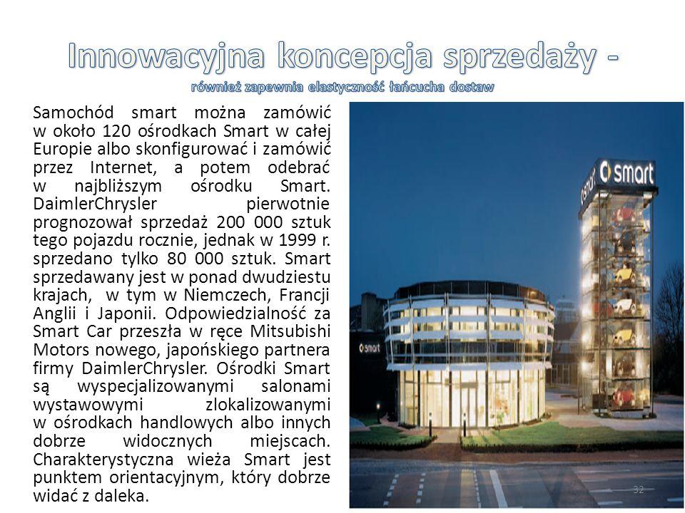 Samochód smart można zamówić w około 120 ośrodkach Smart w całej Europie albo skonfigurować i zamówić przez Internet, a potem odebrać w najbliższym oś