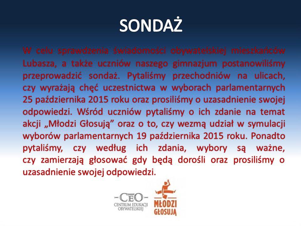 W celu sprawdzenia świadomości obywatelskiej mieszkańców Lubasza, a także uczniów naszego gimnazjum postanowiliśmy przeprowadzić sondaż.