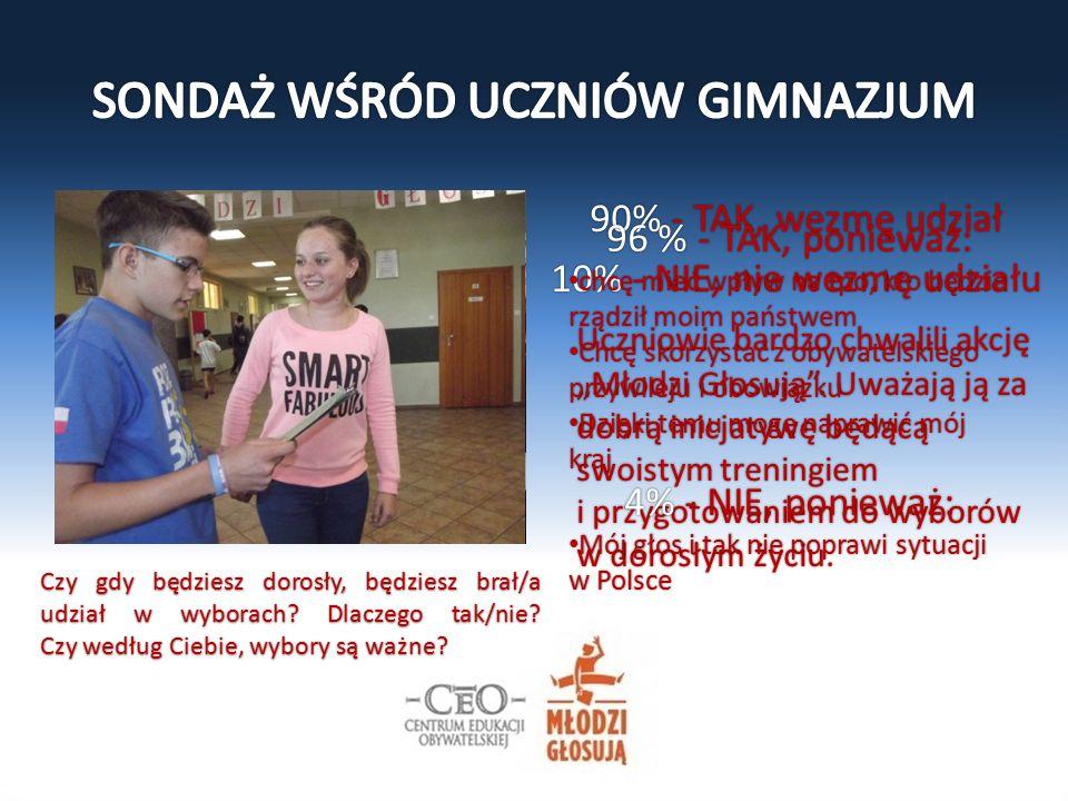 """90% - TAK, wezmę udział 10% - NIE, nie wezmę udziału Uczniowie bardzo chwalili akcję """"Młodzi Głosują"""". Uważają ją za dobrą inicjatywę będącą swoistym"""