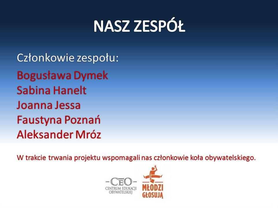 Członkowie zespołu: Bogusława Dymek Sabina Hanelt Joanna Jessa Faustyna Poznań Aleksander Mróz W trakcie trwania projektu wspomagali nas członkowie koła obywatelskiego.