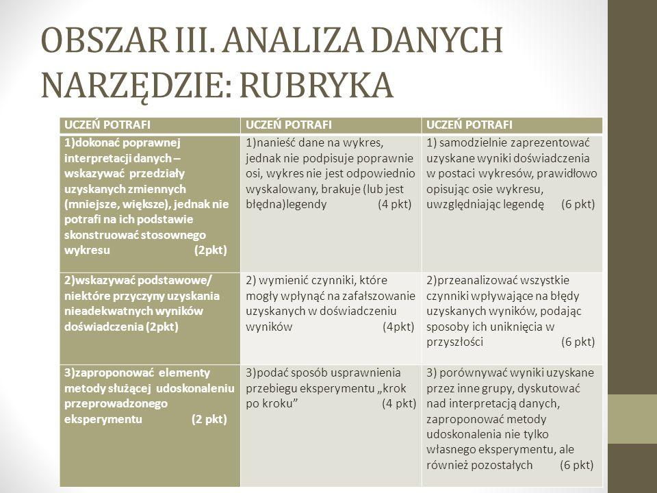 OBSZAR III. ANALIZA DANYCH NARZĘDZIE: RUBRYKA UCZEŃ POTRAFI 1)dokonać poprawnej interpretacji danych – wskazywać przedziały uzyskanych zmiennych (mnie