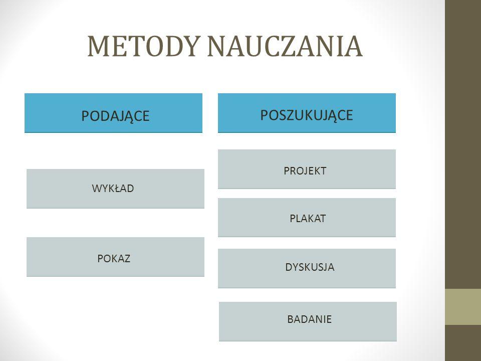 IBSE INQUIRY - BASED SCIENCE EDUCATION METODA BADAWCZA METODA NAUKOWA ODKRYWANIEDOCIEKANIEROZUMOWANIE