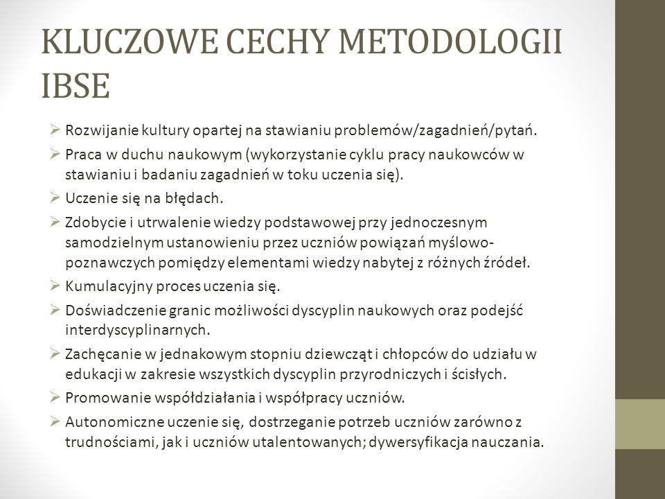 KLUCZOWE CECHY METODOLOGII IBSE  Rozwijanie kultury opartej na stawianiu problemów/zagadnień/pytań.  Praca w duchu naukowym (wykorzystanie cyklu pra