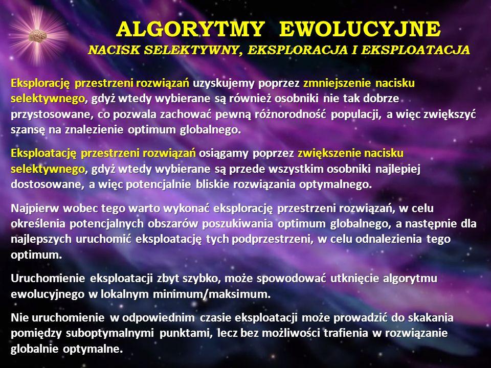 ALGORYTMY EWOLUCYJNE NACISK SELEKTYWNY, EKSPLORACJA I EKSPLOATACJA Eksplorację przestrzeni rozwiązań uzyskujemy poprzez zmniejszenie nacisku selektywn