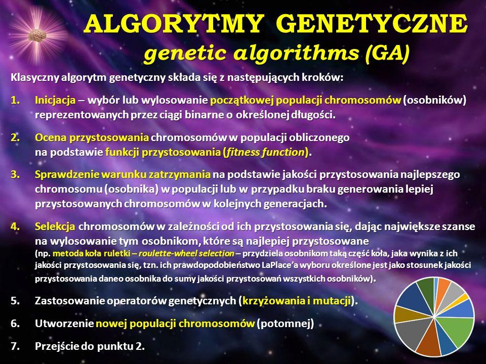 ALGORYTMY GENETYCZNE genetic algorithms (GA) Klasyczny algorytm genetyczny składa się z następujących kroków: 1.Inicjacja – wybór lub wylosowanie pocz