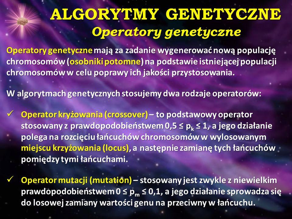 ALGORYTMY GENETYCZNE Operatory genetyczne Operatory genetyczne mają za zadanie wygenerować nową populację chromosomów (osobniki potomne) na podstawie