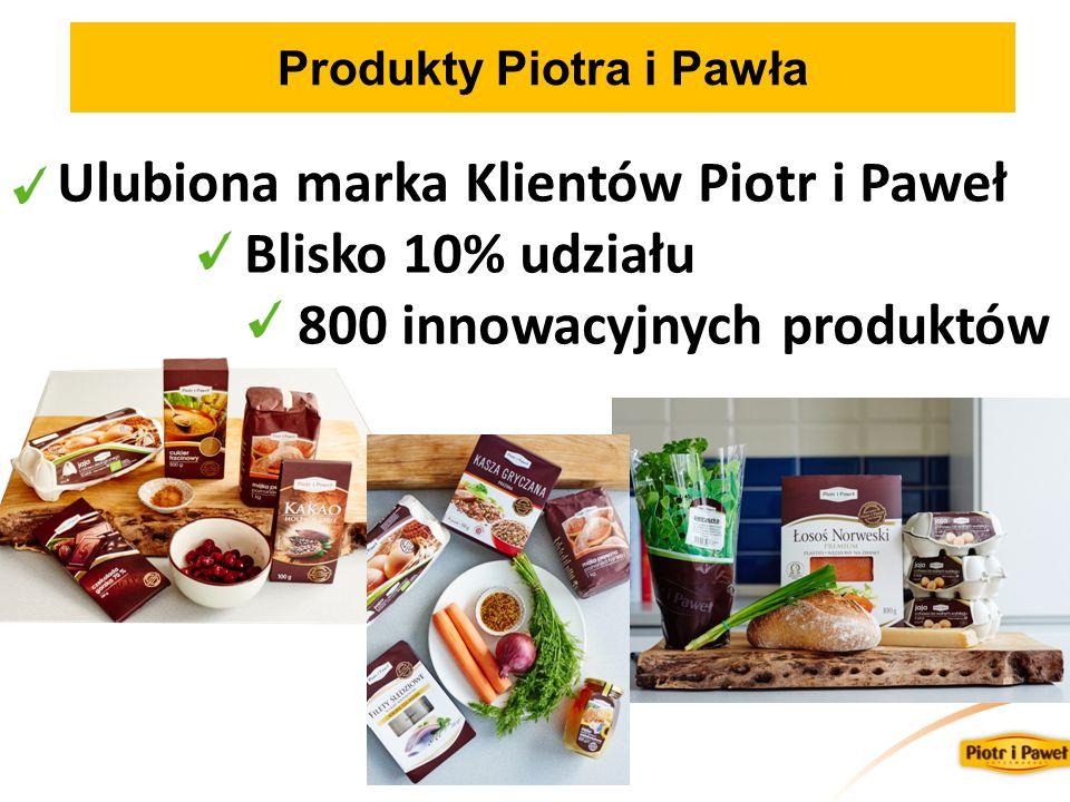 Produkty Piotra i Pawła Ulubiona marka Klientów Piotr i Paweł Blisko 10% udziału 800 innowacyjnych produktów