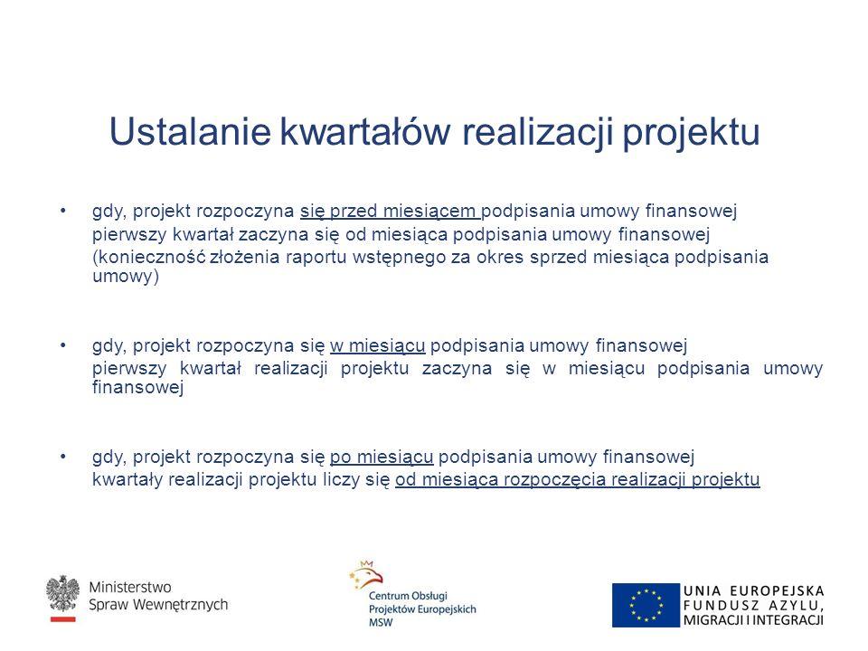 Ustalanie kwartałów realizacji projektu gdy, projekt rozpoczyna się przed miesiącem podpisania umowy finansowej pierwszy kwartał zaczyna się od miesią