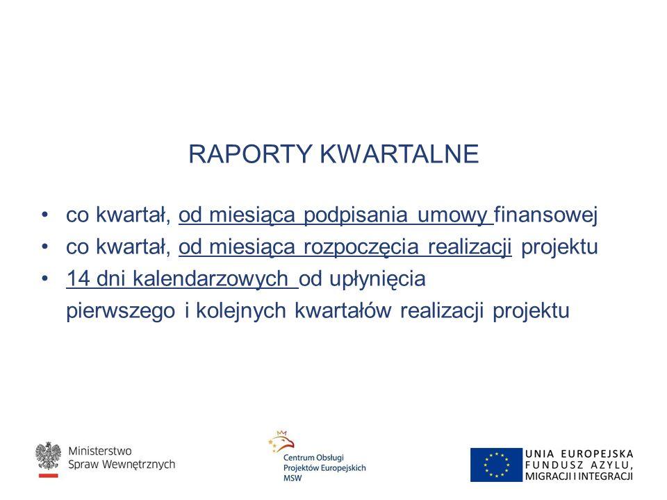 RAPORTY KWARTALNE co kwartał, od miesiąca podpisania umowy finansowej co kwartał, od miesiąca rozpoczęcia realizacji projektu 14 dni kalendarzowych od