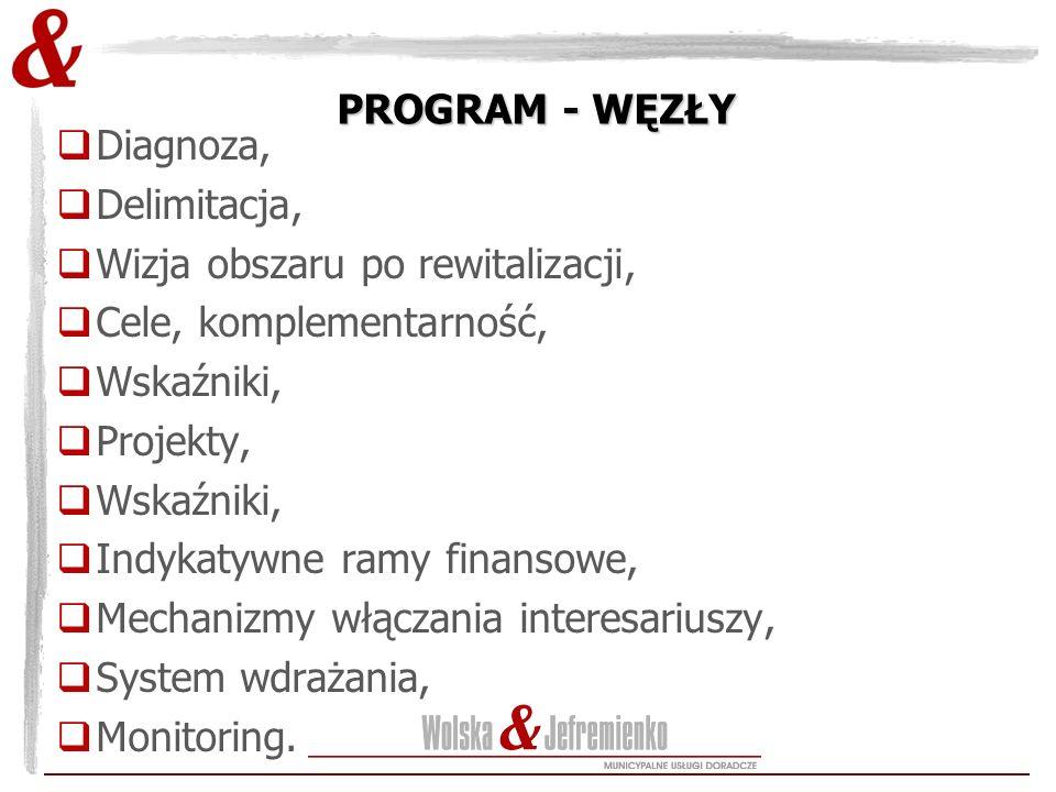 PROGRAM - WĘZŁY  Diagnoza,  Delimitacja,  Wizja obszaru po rewitalizacji,  Cele, komplementarność,  Wskaźniki,  Projekty,  Wskaźniki,  Indykat