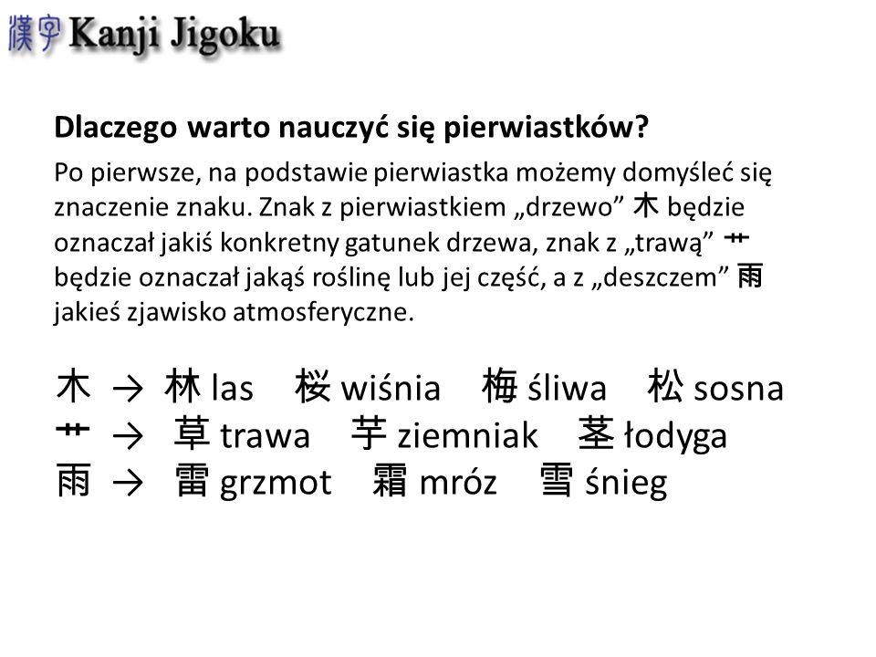 Po drugie, dzięki pierwiastkowi łatwiej odnaleźć znak w słowniku.