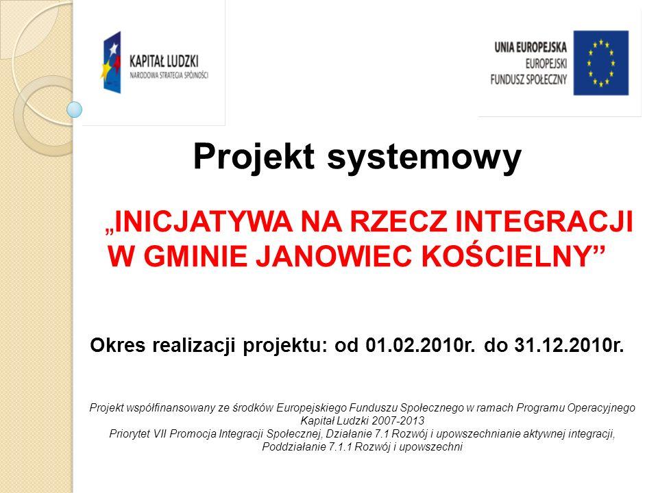Projekt współfinansowany przez Unię Europejską ze środków Europejskiego Funduszu Społecznego w ramach Programu Operacyjnego Kapitał Ludzki 2007-2013 Priorytet VII Promocja Integracji Społecznej Działanie 7.1 Rozwój i upowszechnienie aktywnej integracji Poddziałanie 7.1.1 Rozwój i upowszechnianie aktywnej integracji przez ośrodki pomocy społecznej Projekt współfinansowany ze środków Europejskiego Funduszu Społecznego w ramach Programu Operacyjnego Kapitał Ludzki 2007-2013 Priorytet VII Promocja Integracji Społecznej, Działanie 7.1 Rozwój i upowszechnianie aktywnej integracji, Poddziałanie 7.1.1 Rozwój i upowszechni