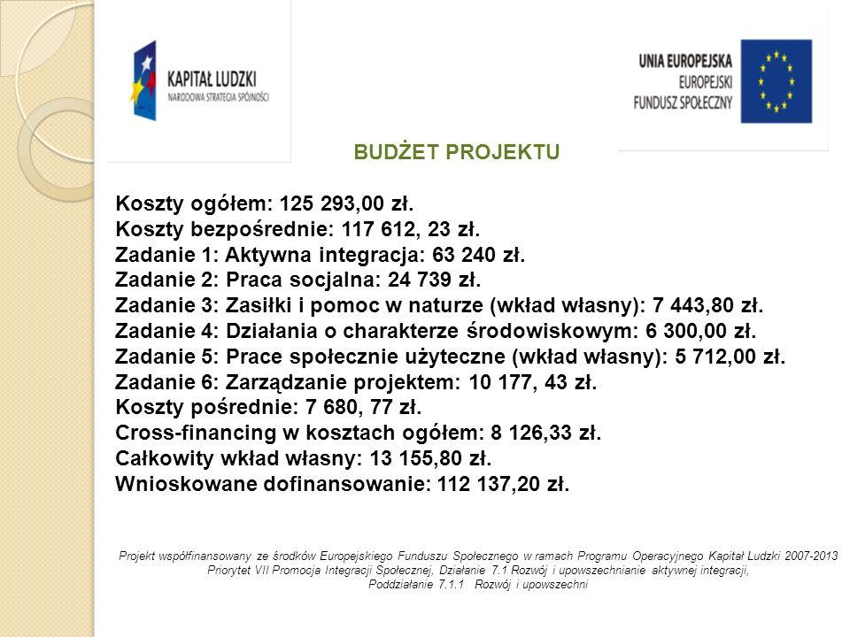 BUDŻET PROJEKTU Koszty ogółem: 125 293,00 zł. Koszty bezpośrednie: 117 612, 23 zł.