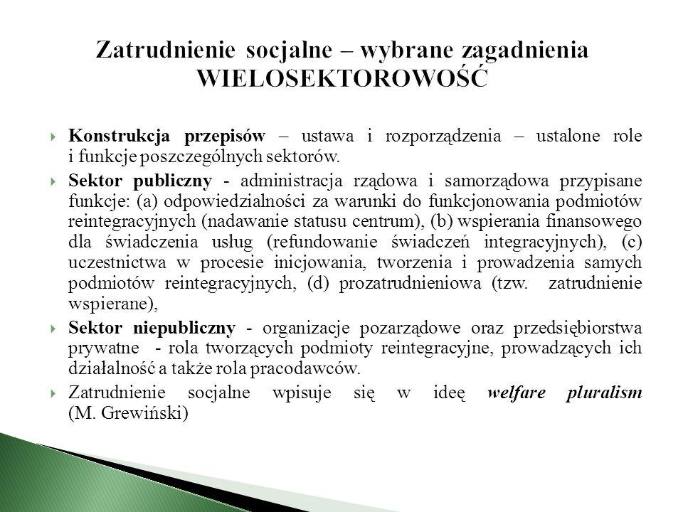  Konstrukcja przepisów – ustawa i rozporządzenia – ustalone role i funkcje poszczególnych sektorów.