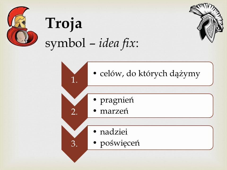 1. celów, do których dążymy 2. pragnień marzeń 3. nadziei poświęceń Troja symbol – idea fix :