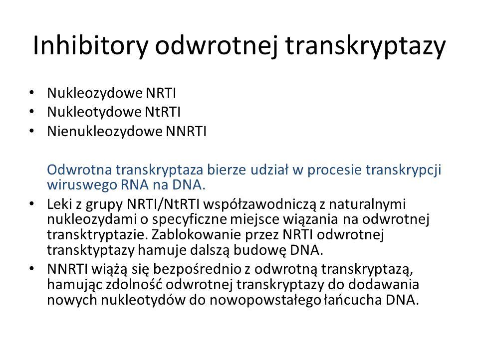 Inhibitory odwrotnej transkryptazy Nukleozydowe NRTI Nukleotydowe NtRTI Nienukleozydowe NNRTI Odwrotna transkryptaza bierze udział w procesie transkrypcji wiruswego RNA na DNA.