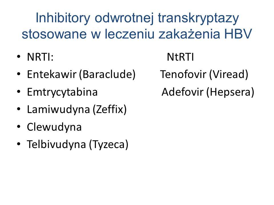 Inhibitory odwrotnej transkryptazy stosowane w leczeniu zakażenia HBV NRTI: NtRTI Entekawir (Baraclude) Tenofovir (Viread) Emtrycytabina Adefovir (Hepsera) Lamiwudyna (Zeffix) Clewudyna Telbivudyna (Tyzeca)