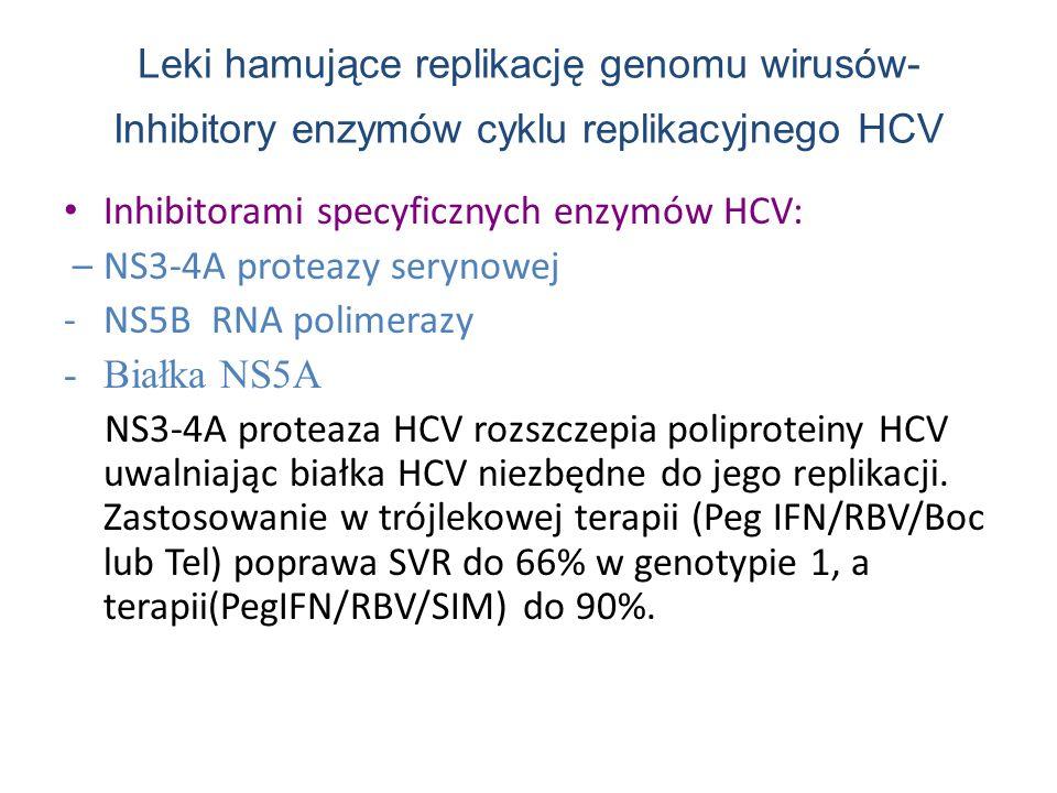 Leki hamujące replikację genomu wirusów- Inhibitory enzymów cyklu replikacyjnego HCV Inhibitorami specyficznych enzymów HCV: – NS3-4A proteazy serynowej -NS5B RNA polimerazy -Białka NS5A NS3-4A proteaza HCV rozszczepia poliproteiny HCV uwalniając białka HCV niezbędne do jego replikacji.
