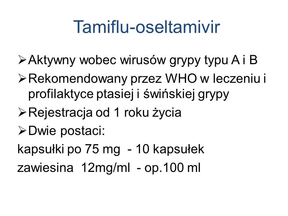 Tamiflu-oseltamivir  Aktywny wobec wirusów grypy typu A i B  Rekomendowany przez WHO w leczeniu i profilaktyce ptasiej i świńskiej grypy  Rejestracja od 1 roku życia  Dwie postaci: kapsułki po 75 mg - 10 kapsułek zawiesina 12mg/ml - op.100 ml