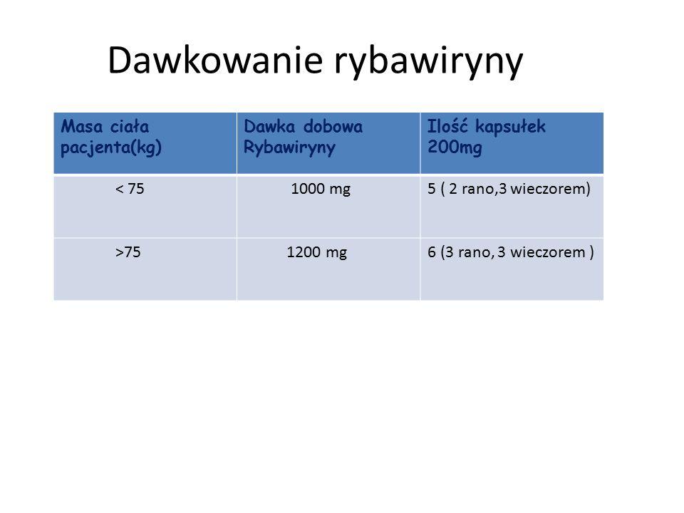 Masa ciała pacjenta(kg) Dawka dobowa Rybawiryny Ilość kapsułek 200mg < 75 1000 mg5 ( 2 rano,3 wieczorem) >75 1200 mg6 (3 rano, 3 wieczorem ) Dawkowanie rybawiryny