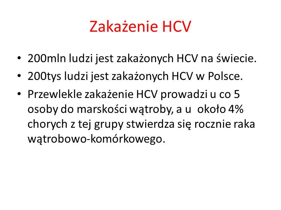 Zakażenie HCV 200mln ludzi jest zakażonych HCV na świecie.