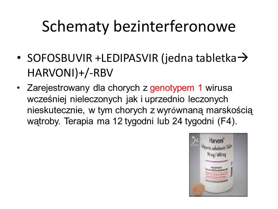 Schematy bezinterferonowe SOFOSBUVIR +LEDIPASVIR (jedna tabletka  HARVONI)+/-RBV Zarejestrowany dla chorych z genotypem 1 wirusa wcześniej nieleczonych jak i uprzednio leczonych nieskutecznie, w tym chorych z wyr ó wnaną marskością wątroby.