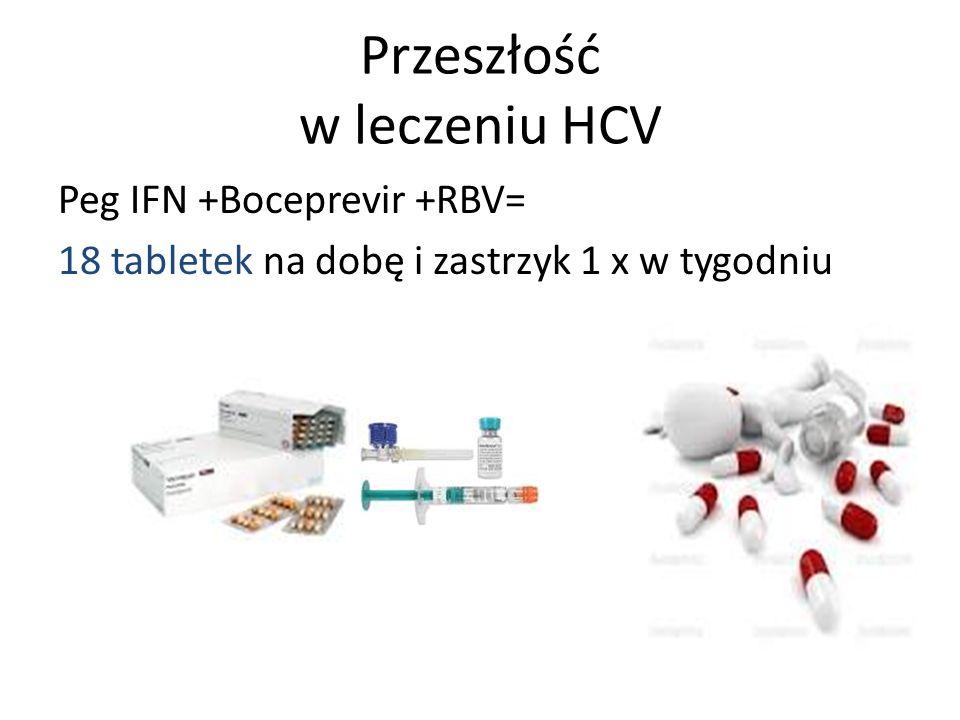 Przeszłość w leczeniu HCV Peg IFN +Boceprevir +RBV= 18 tabletek na dobę i zastrzyk 1 x w tygodniu