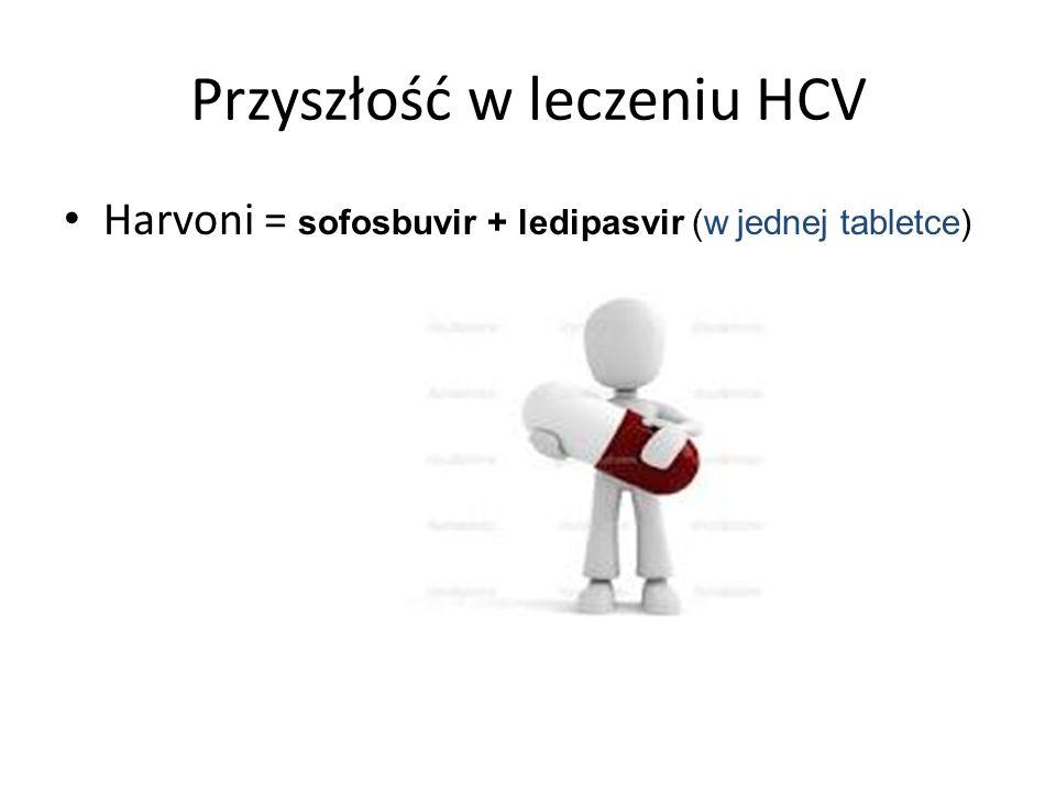 Przyszłość w leczeniu HCV Harvoni = sofosbuvir + ledipasvir (w jednej tabletce)